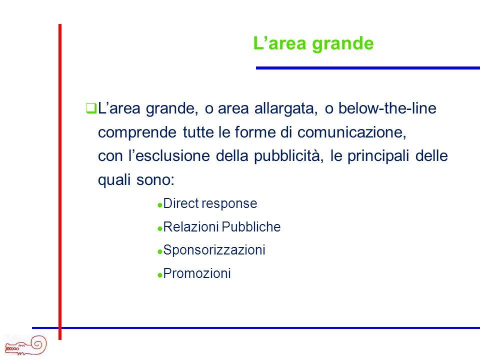 Larea grande Larea grande, o area allargata, o below-the-line comprende tutte le forme di comunicazione, con lesclusione della pubblicità, le principa
