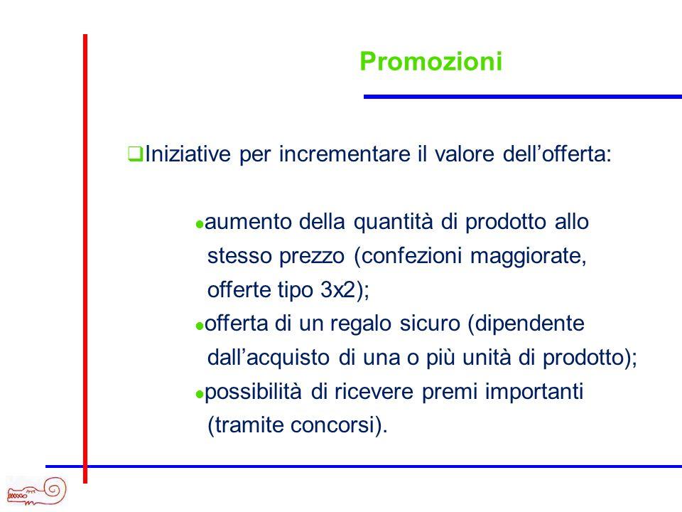 Promozioni Iniziative per incrementare il valore dellofferta: aumento della quantità di prodotto allo stesso prezzo (confezioni maggiorate, offerte ti