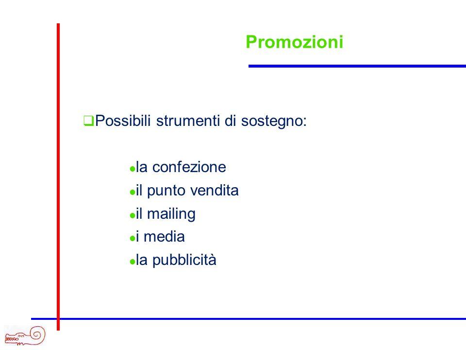 Promozioni Possibili strumenti di sostegno: la confezione il punto vendita il mailing i media la pubblicità