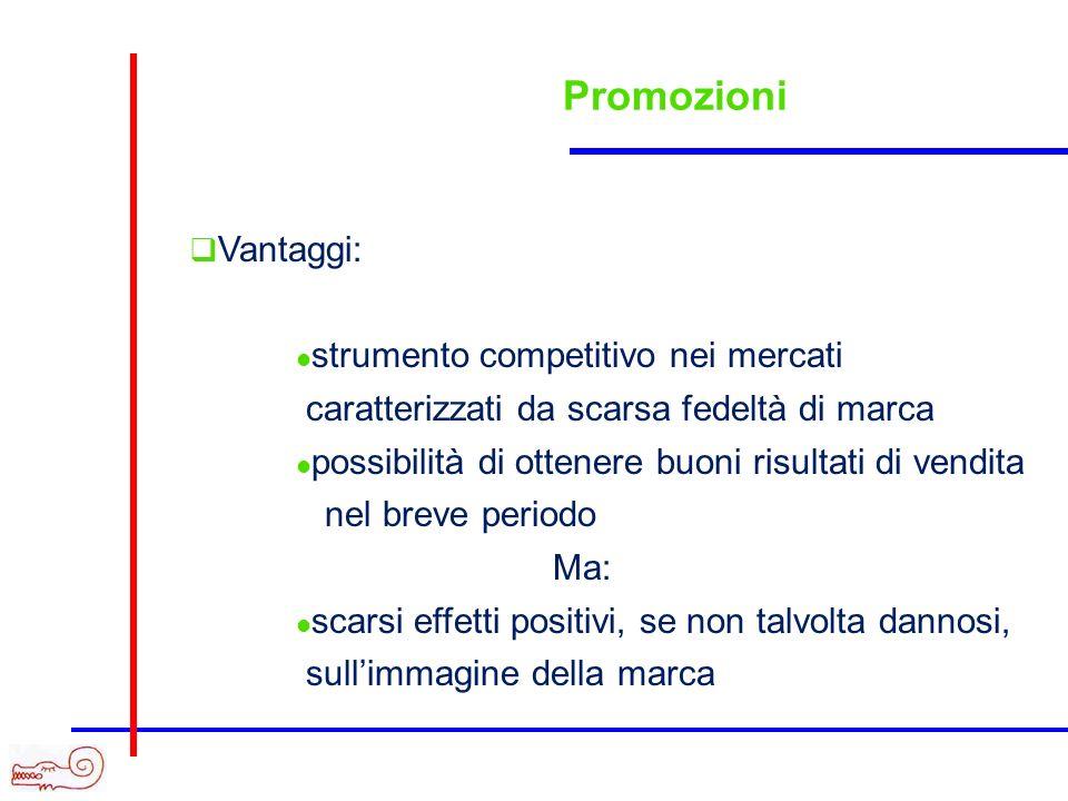 Promozioni Vantaggi: strumento competitivo nei mercati caratterizzati da scarsa fedeltà di marca possibilità di ottenere buoni risultati di vendita ne