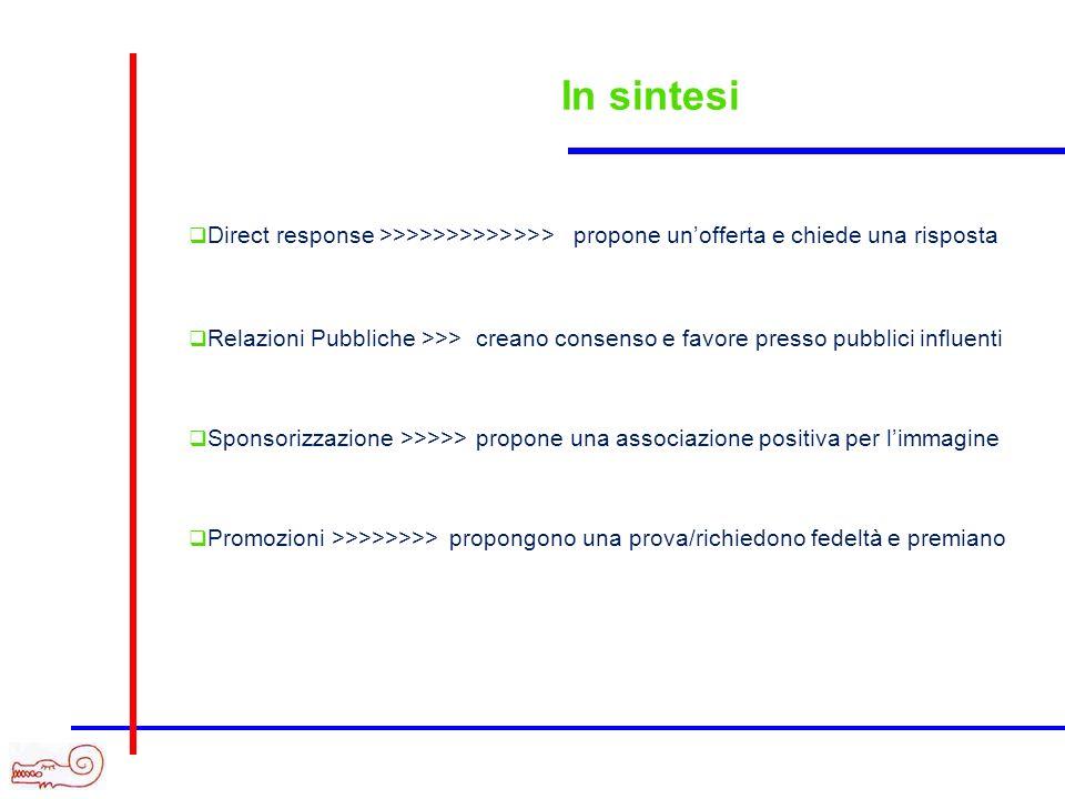 In sintesi Direct response >>>>>>>>>>>>> propone unofferta e chiede una risposta Relazioni Pubbliche >>> creano consenso e favore presso pubblici infl