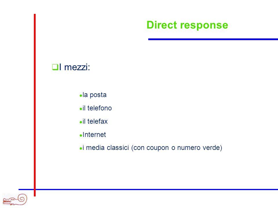 Direct response I mezzi: la posta il telefono il telefax Internet i media classici (con coupon o numero verde)