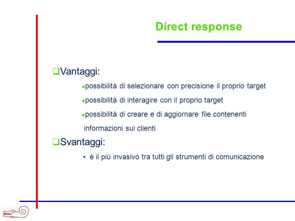 Direct response Vantaggi: possibilità di selezionare con precisione il proprio target possibilità di interagire con il proprio target possibilità di c