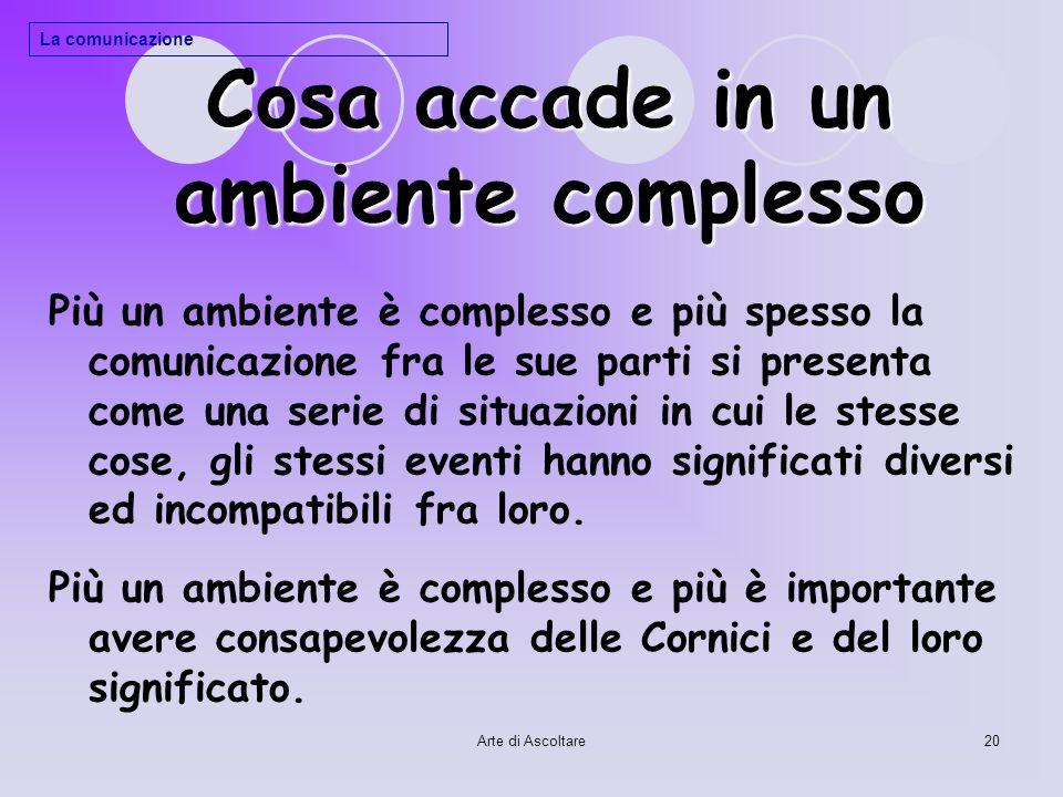 Arte di Ascoltare20 Cosa accade in un ambiente complesso Più un ambiente è complesso e più spesso la comunicazione fra le sue parti si presenta come u