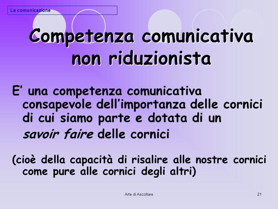 Arte di Ascoltare21 Competenza comunicativa non riduzionista E una competenza comunicativa consapevole dellimportanza delle cornici di cui siamo parte