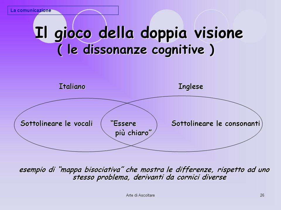 Arte di Ascoltare26 Il gioco della doppia visione ( le dissonanze cognitive ) Il gioco della doppia visione ( le dissonanze cognitive ) ItalianoIngles