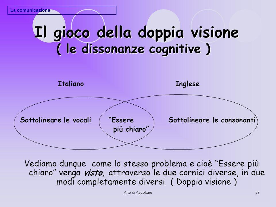 Arte di Ascoltare27 Il gioco della doppia visione ( le dissonanze cognitive ) Il gioco della doppia visione ( le dissonanze cognitive ) ItalianoIngles