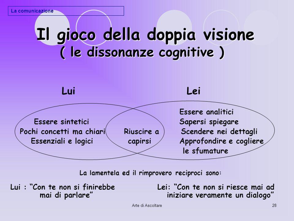 Arte di Ascoltare28 Il gioco della doppia visione ( le dissonanze cognitive ) Il gioco della doppia visione ( le dissonanze cognitive ) LuiLei Essere
