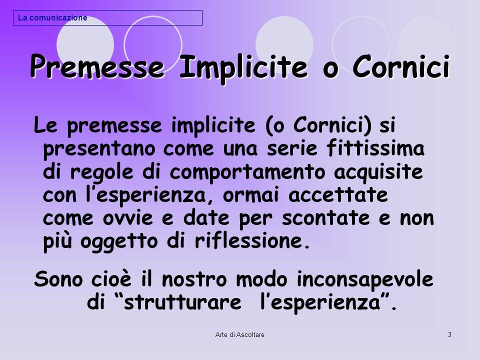 Arte di Ascoltare3 Premesse Implicite o Cornici Le premesse implicite (o Cornici) si presentano come una serie fittissima di regole di comportamento a