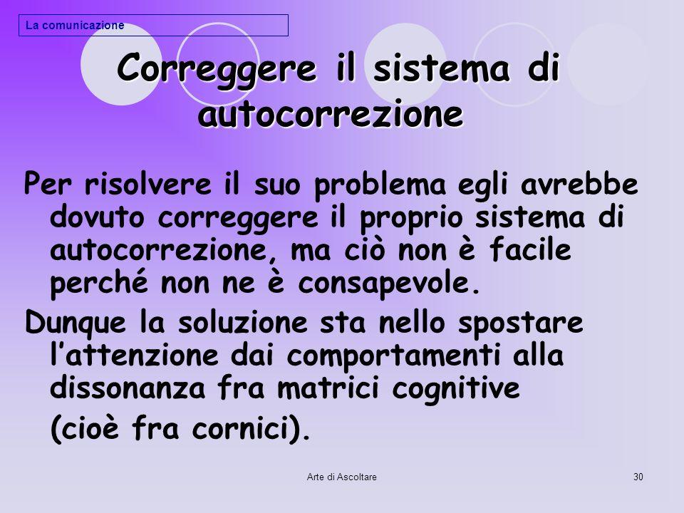 Arte di Ascoltare30 Correggere il sistema di autocorrezione Correggere il sistema di autocorrezione Per risolvere il suo problema egli avrebbe dovuto