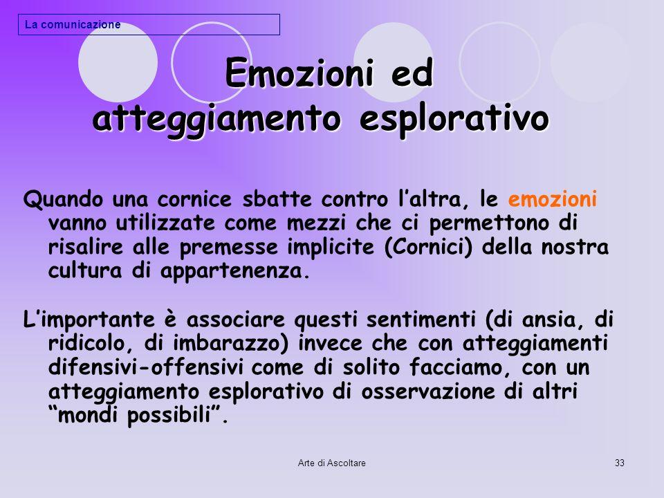 Arte di Ascoltare33 Emozioni ed atteggiamento esplorativo Emozioni ed atteggiamento esplorativo Quando una cornice sbatte contro laltra, le emozioni v
