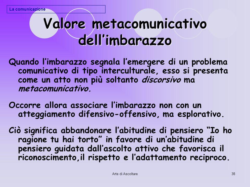 Arte di Ascoltare38 Valore metacomunicativo dellimbarazzo Quando limbarazzo segnala lemergere di un problema comunicativo di tipo interculturale, esso