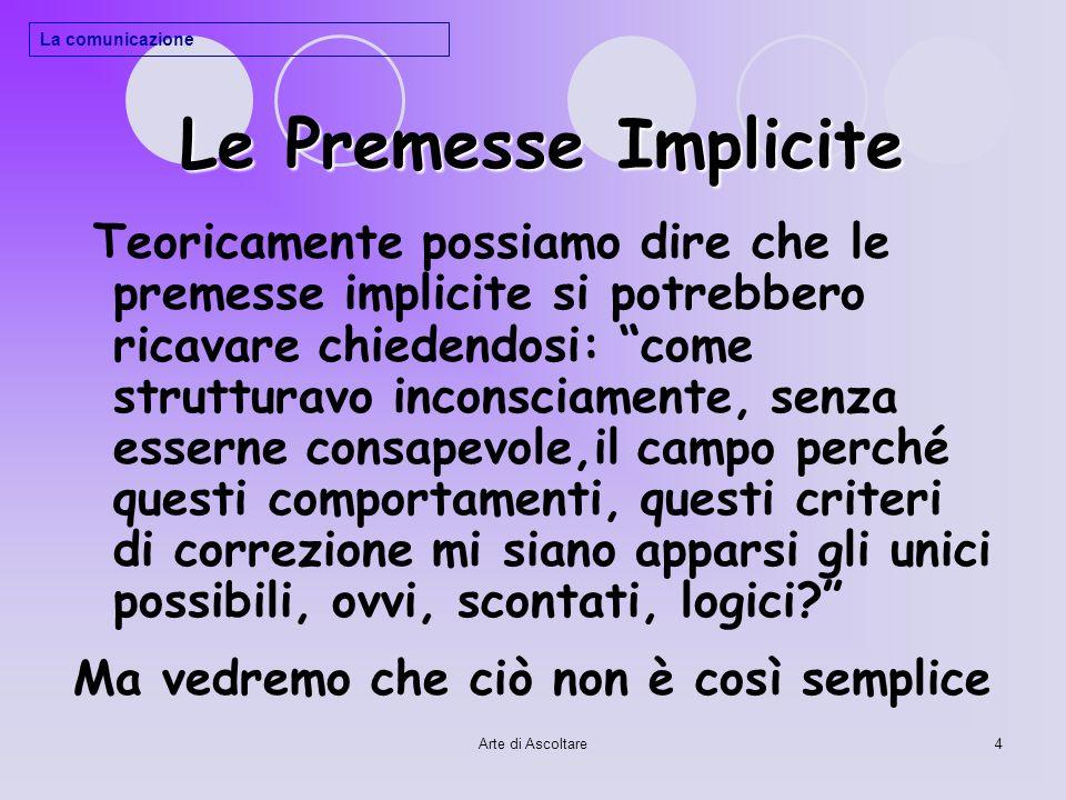 Arte di Ascoltare4 Le Premesse Implicite Teoricamente possiamo dire che le premesse implicite si potrebbero ricavare chiedendosi: come strutturavo inc