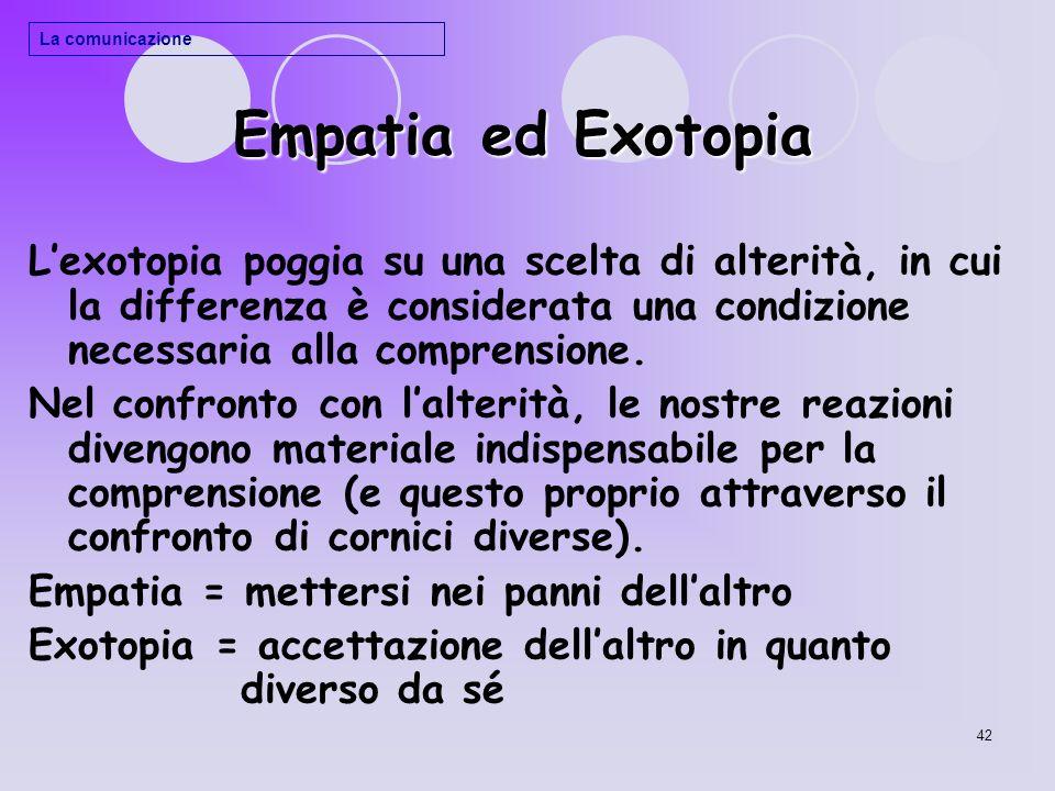 42 Empatia ed Exotopia Empatia ed Exotopia Lexotopia poggia su una scelta di alterità, in cui la differenza è considerata una condizione necessaria al
