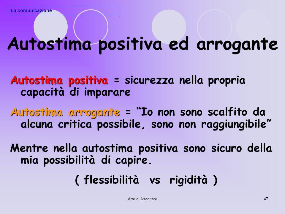 Arte di Ascoltare47 Autostima positiva ed arrogante Autostima positiva Autostima positiva = sicurezza nella propria capacità di imparare Autostima arr
