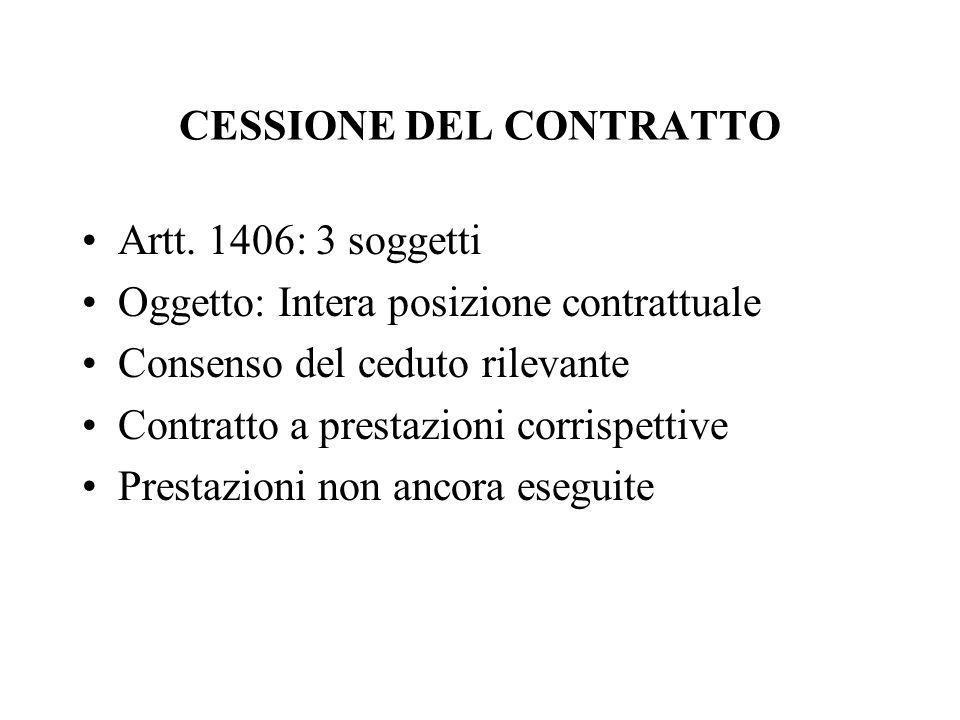 CESSIONE DEL CONTRATTO Artt. 1406: 3 soggetti Oggetto: Intera posizione contrattuale Consenso del ceduto rilevante Contratto a prestazioni corrispetti