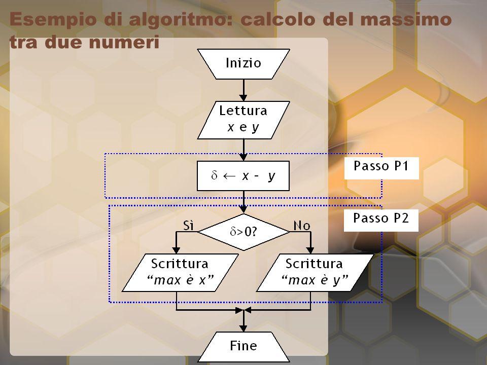Esempio di algoritmo: calcolo del massimo tra due numeri
