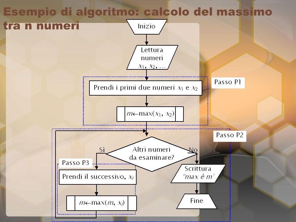 Esempio di algoritmo: calcolo del massimo tra n numeri
