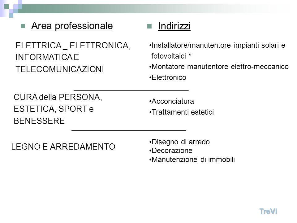 TreVi ELETTRICA _ ELETTRONICA, INFORMATICA E TELECOMUNICAZIONI Installatore/manutentore impianti solari e fotovoltaici * Montatore manutentore elettro-meccanico Elettronico Area professionale Indirizzi LEGNO E ARREDAMENTO Disegno di arredo Decorazione Manutenzione di immobili CURA della PERSONA, ESTETICA, SPORT e BENESSERE Acconciatura Trattamenti estetici