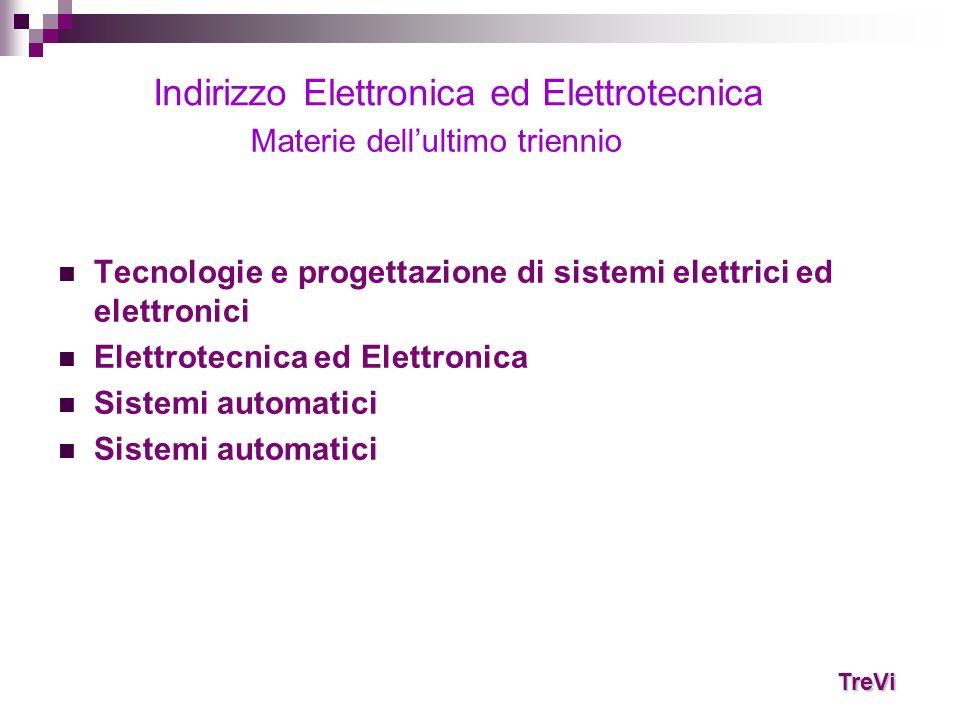 Materie dellultimo triennio Tecnologie e progettazione di sistemi elettrici ed elettronici Elettrotecnica ed Elettronica Sistemi automatici TreVi Indi