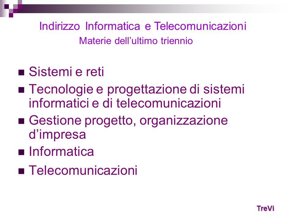 Sistemi e reti Tecnologie e progettazione di sistemi informatici e di telecomunicazioni Gestione progetto, organizzazione dimpresa Informatica Telecom