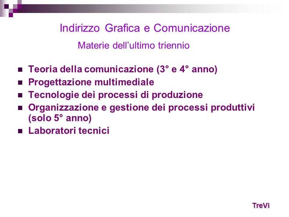 Teoria della comunicazione (3° e 4° anno) Progettazione multimediale Tecnologie dei processi di produzione Organizzazione e gestione dei processi prod