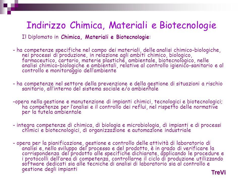 Il Diplomato in Chimica, Materiali e Biotecnologie: - ha competenze specifiche nel campo dei materiali, delle analisi chimico-biologiche, nei processi