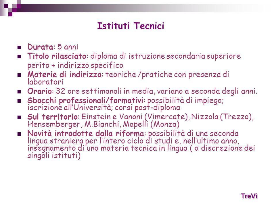 Istituti Tecnici I.T.I.S.A.