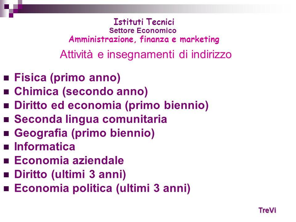 Attività e insegnamenti di indirizzo Fisica (primo anno) Chimica (secondo anno) Diritto ed economia (primo biennio) Seconda lingua comunitaria Geograf