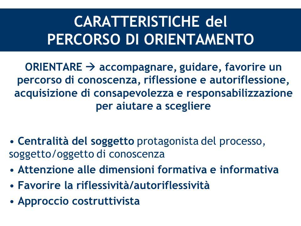 CARATTERISTICHE del PERCORSO DI ORIENTAMENTO ORIENTARE accompagnare, guidare, favorire un percorso di conoscenza, riflessione e autoriflessione, acqui