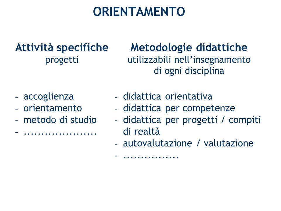 ORIENTAMENTO Attività specifiche progetti Metodologie didattiche utilizzabili nellinsegnamento di ogni disciplina - accoglienza - orientamento - metod