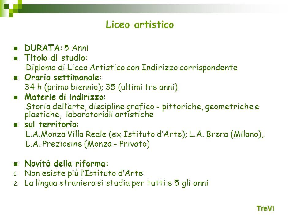 Materie di indirizzo Materie di indirizzo (dal 2° biennio) ARTI FIGURATIVE 1.