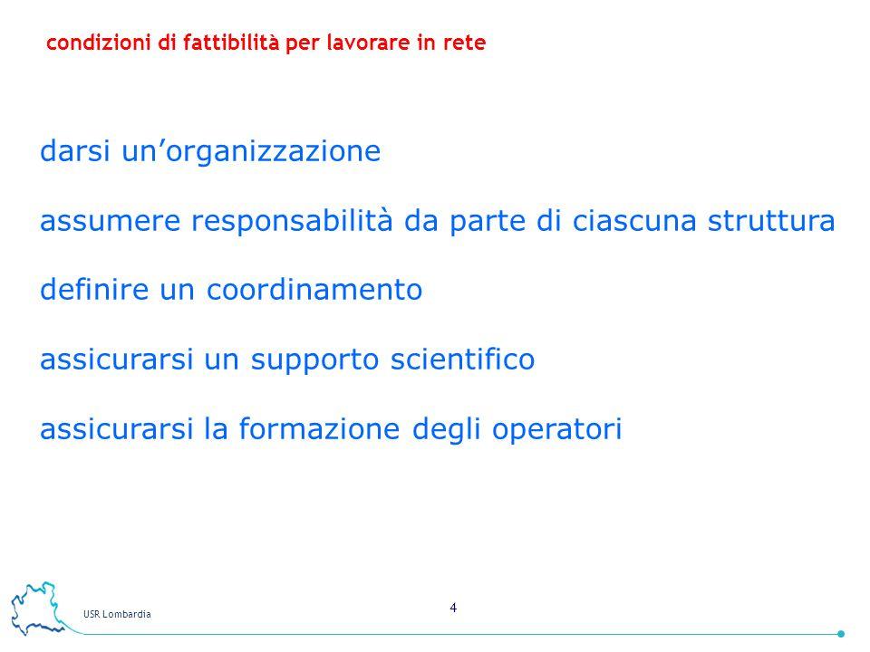 USR Lombardia 4 condizioni di fattibilità per lavorare in rete darsi unorganizzazione assumere responsabilità da parte di ciascuna struttura definire