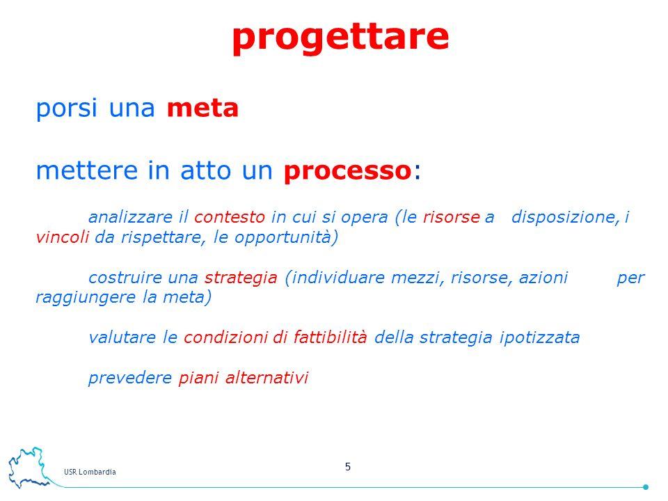 USR Lombardia 5 progettare porsi una meta mettere in atto un processo: analizzare il contesto in cui si opera (le risorse a disposizione, i vincoli da