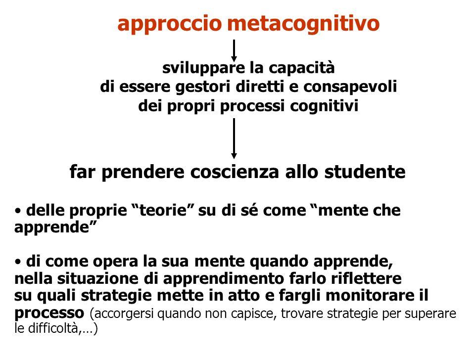 approccio metacognitivo sviluppare la capacità di essere gestori diretti e consapevoli dei propri processi cognitivi far prendere coscienza allo stude
