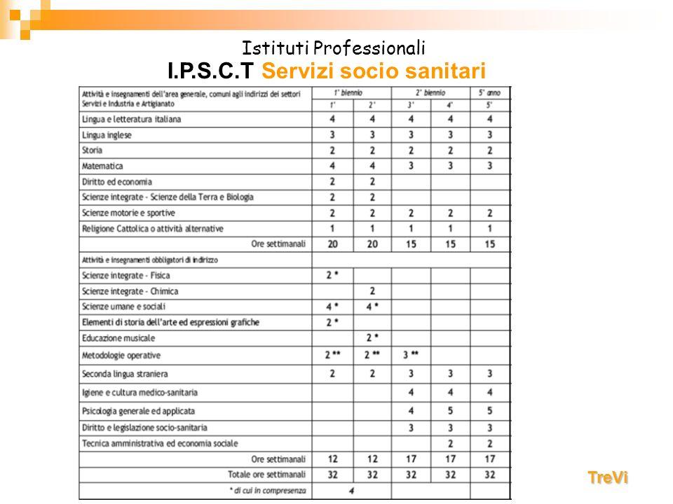Istituti Professionali TreVi I.P.S.C.T Servizi socio sanitari
