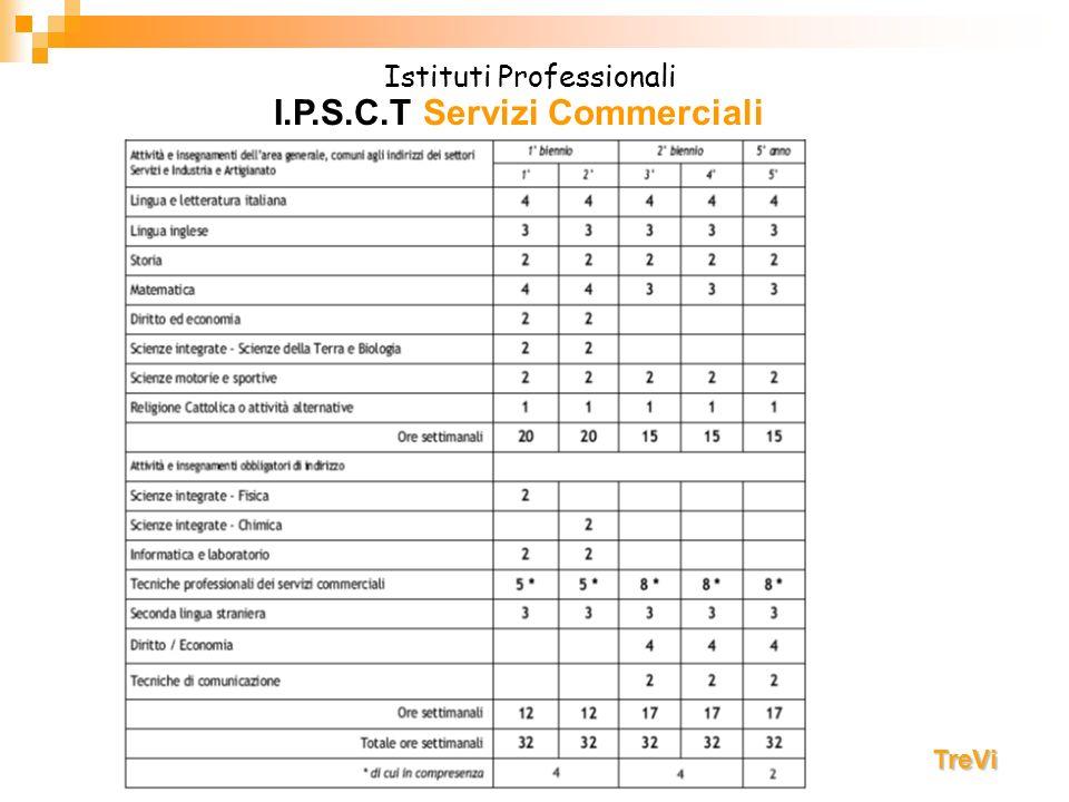 Istituti Professionali TreVi I.P.S.C.T Servizi Commerciali