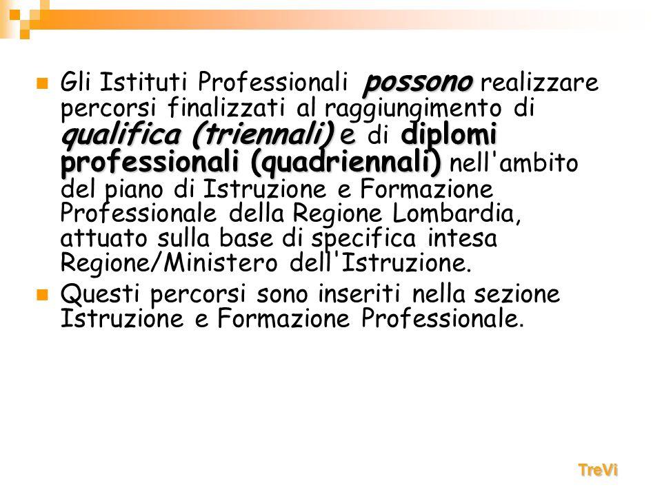 possono qualifica (triennali)ediplomi professionali (quadriennali) Gli Istituti Professionali possono realizzare percorsi finalizzati al raggiungiment