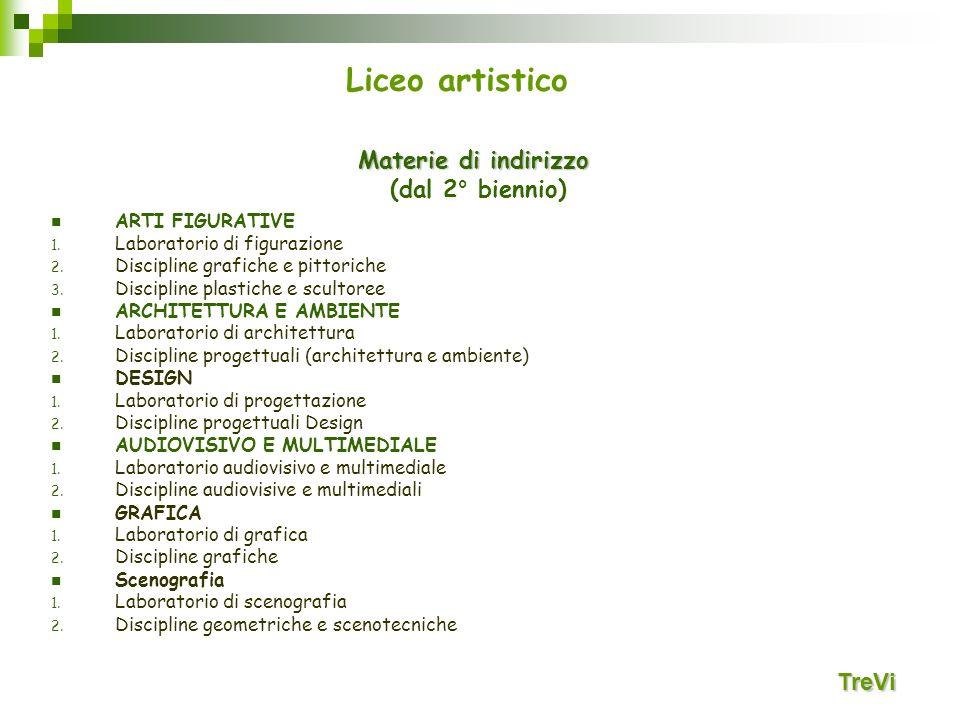 Materie di indirizzo Materie di indirizzo (dal 2° biennio) ARTI FIGURATIVE 1. Laboratorio di figurazione 2. Discipline grafiche e pittoriche 3. Discip