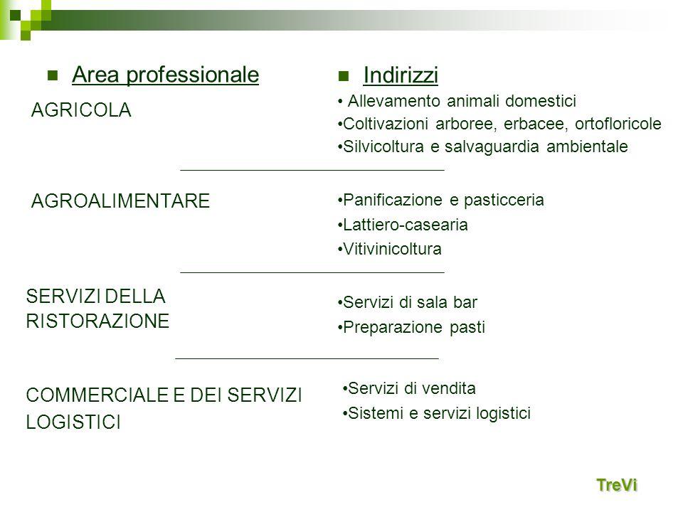 AGROALIMENTARE Allevamento animali domestici Coltivazioni arboree, erbacee, ortofloricole Silvicoltura e salvaguardia ambientale TreVi Area profession