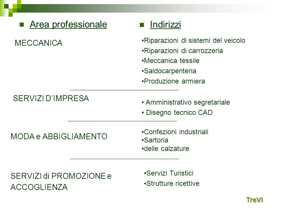 TreVi MECCANICA Riparazioni di sistemi del veicolo Riparazioni di carrozzeria Meccanica tessile Saldocarpenteria Produzione armiera Area professionale