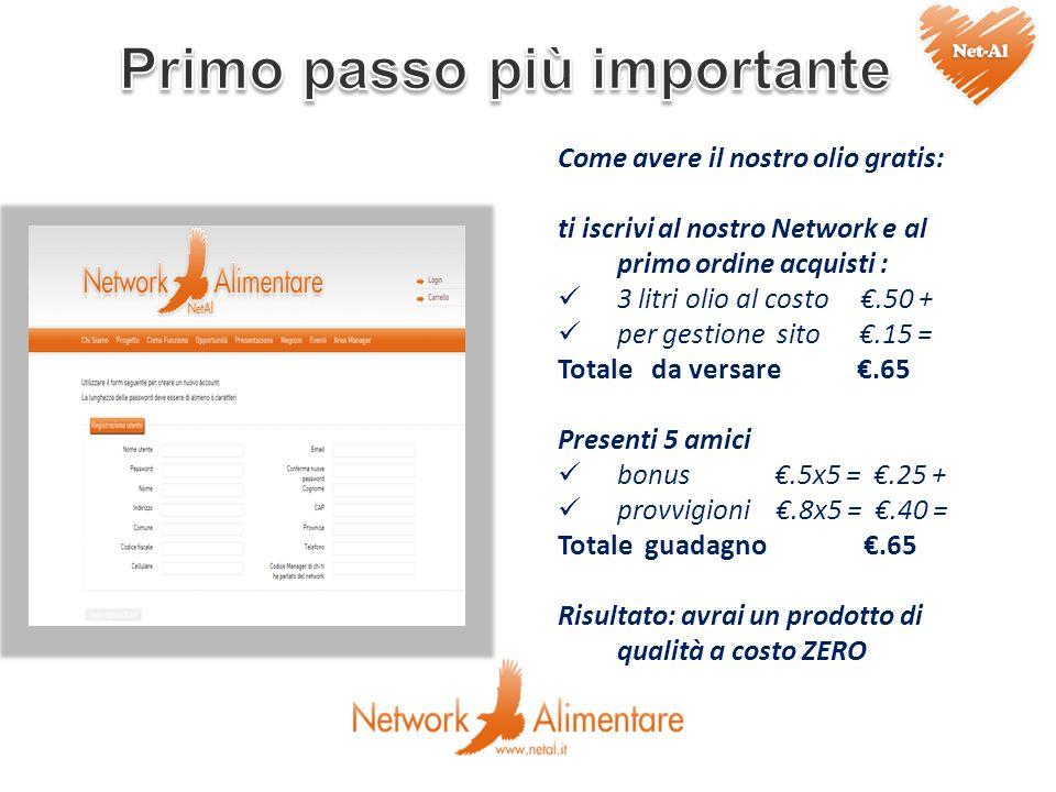 Come avere il nostro olio gratis: ti iscrivi al nostro Network e al primo ordine acquisti : 3 litri olio al costo.50 + per gestione sito.15 = Totale d