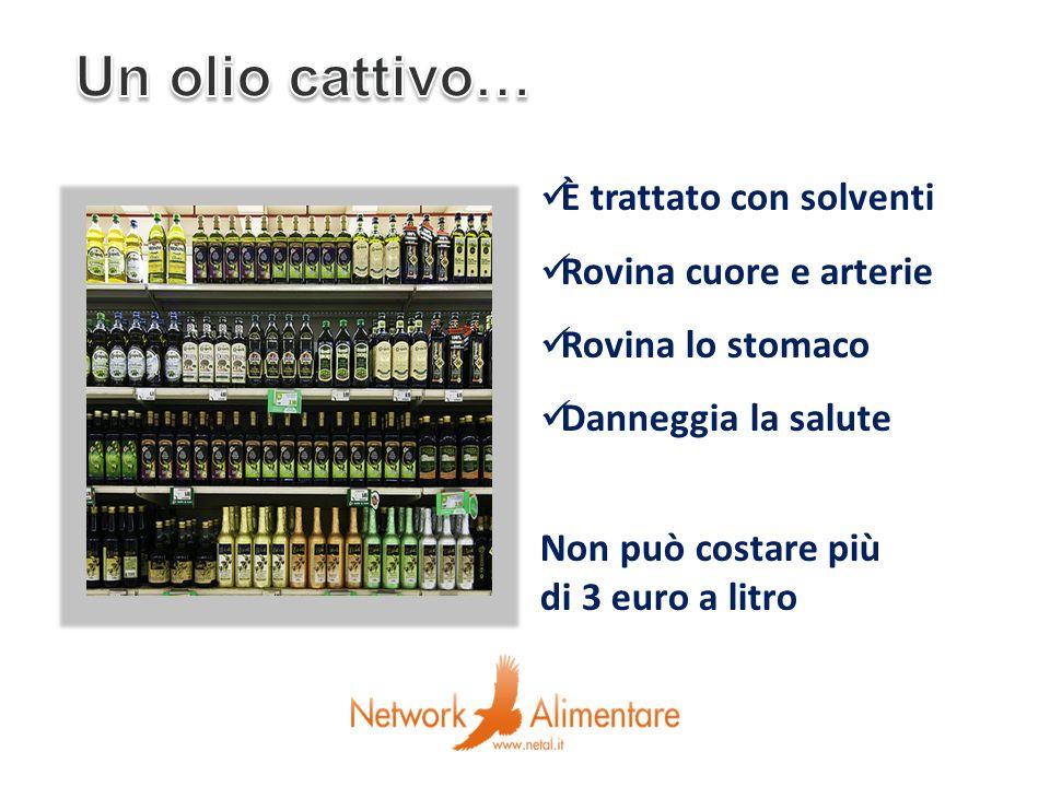 …ci vogliono circa 10/12 kg di olive.Sai quanto è il costo delle olive italiane allingrosso.