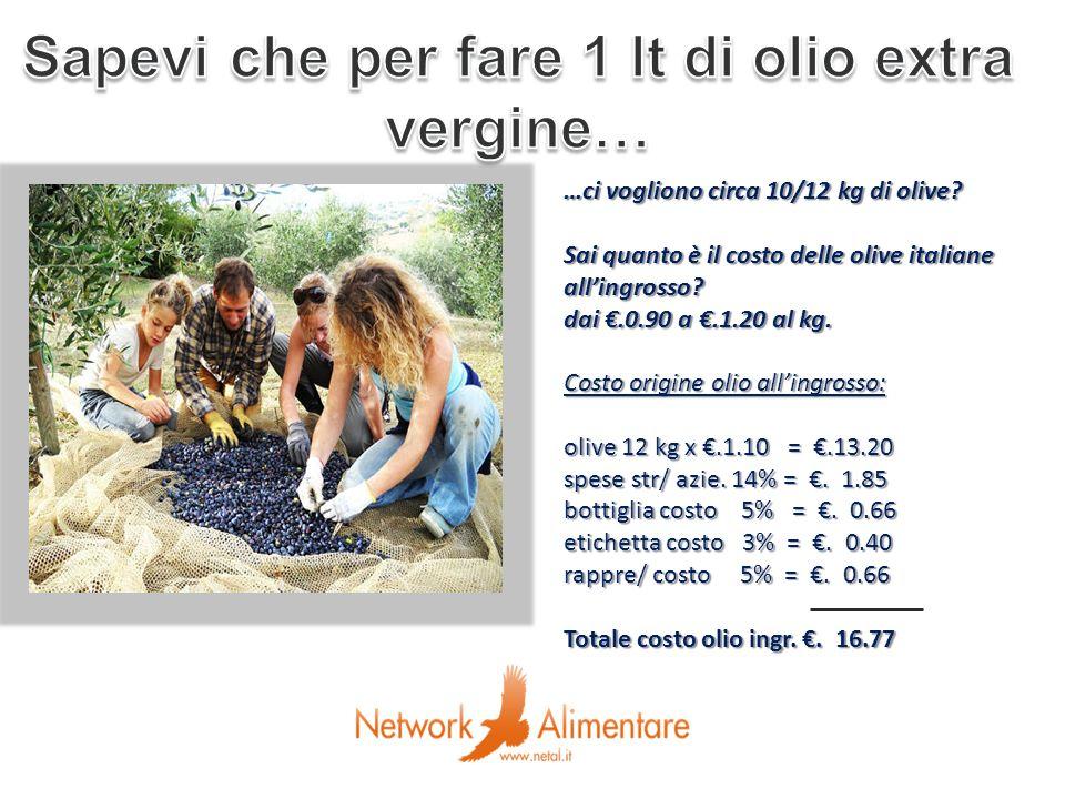 …ci vogliono circa 10/12 kg di olive? Sai quanto è il costo delle olive italiane allingrosso? dai.0.90 a.1.20 al kg. Costo origine olio allingrosso: o