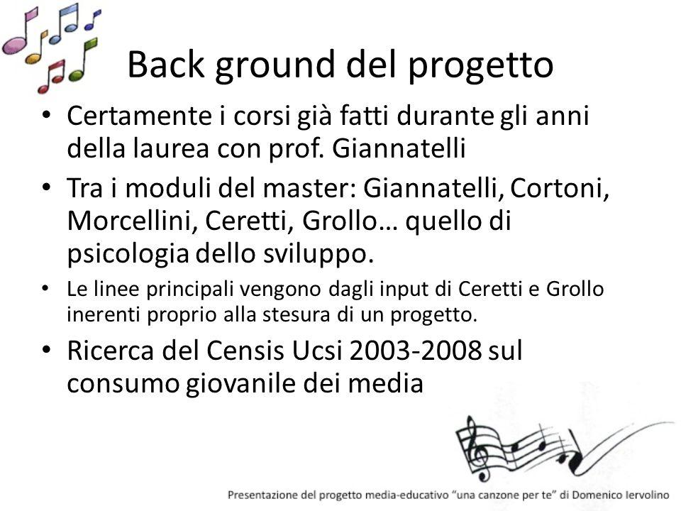 Back ground del progetto Certamente i corsi già fatti durante gli anni della laurea con prof. Giannatelli Tra i moduli del master: Giannatelli, Corton