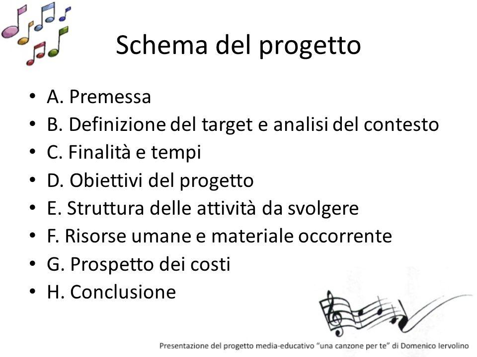 Schema del progetto A. Premessa B. Definizione del target e analisi del contesto C. Finalità e tempi D. Obiettivi del progetto E. Struttura delle atti