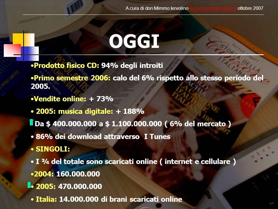 OGGI Prodotto fisico CD: 94% degli introiti Primo semestre 2006: calo del 6% rispetto allo stesso periodo del 2005. Vendite online: + 73% 2005: musica