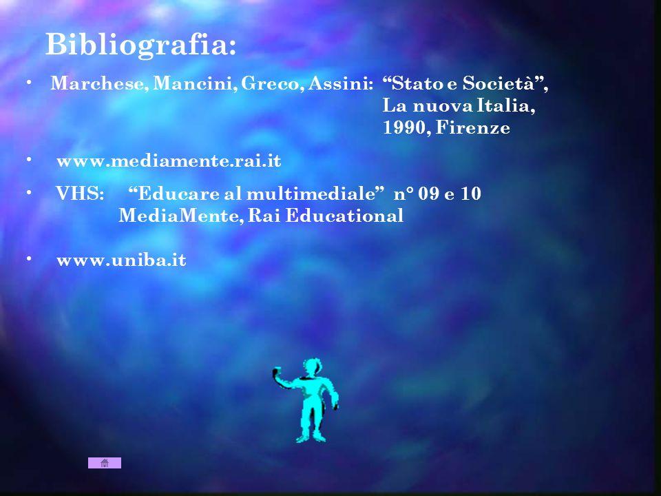 Bibliografia: Marchese, Mancini, Greco, Assini: Stato e Società, La nuova Italia, 1990, Firenze www.mediamente.rai.it VHS: Educare al multimediale n°