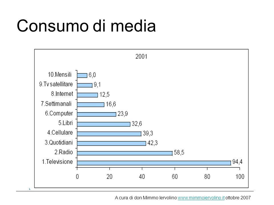 Consumo di media A cura di don Mimmo Iervolino www.mimmoiervolino.it ottobre 2007www.mimmoiervolino.it