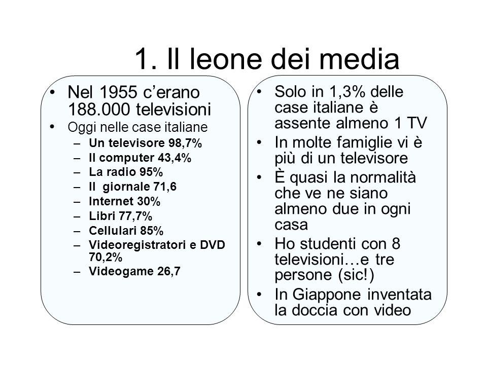1. Il leone dei media Nel 1955 cerano 188.000 televisioni Oggi nelle case italiane –Un televisore 98,7% –Il computer 43,4% –La radio 95% –Il giornale